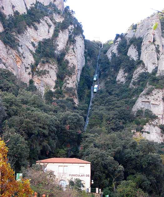 Funicular in Montserrat, Spain (Image: jiashiang)