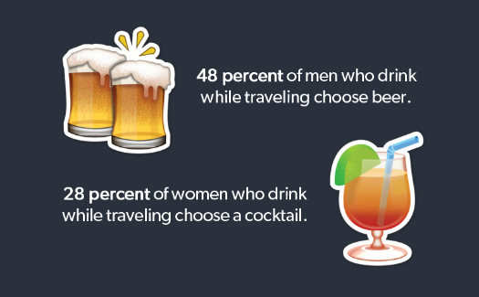 Bottoms up: Drinking habits of Americans while traveling 5