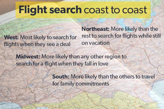 Modern travel: A survey of when, where and why Americans search for travel 4