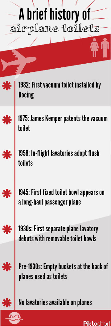 airplane-toilets