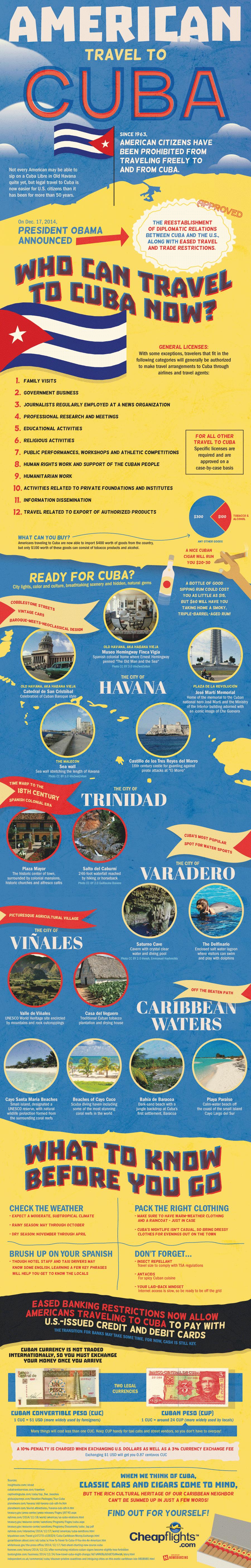 American travel to Cuba 1