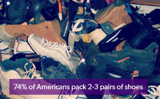 Joe Shlabotnik, Pile of shoes via Flickr CC BY 2.0