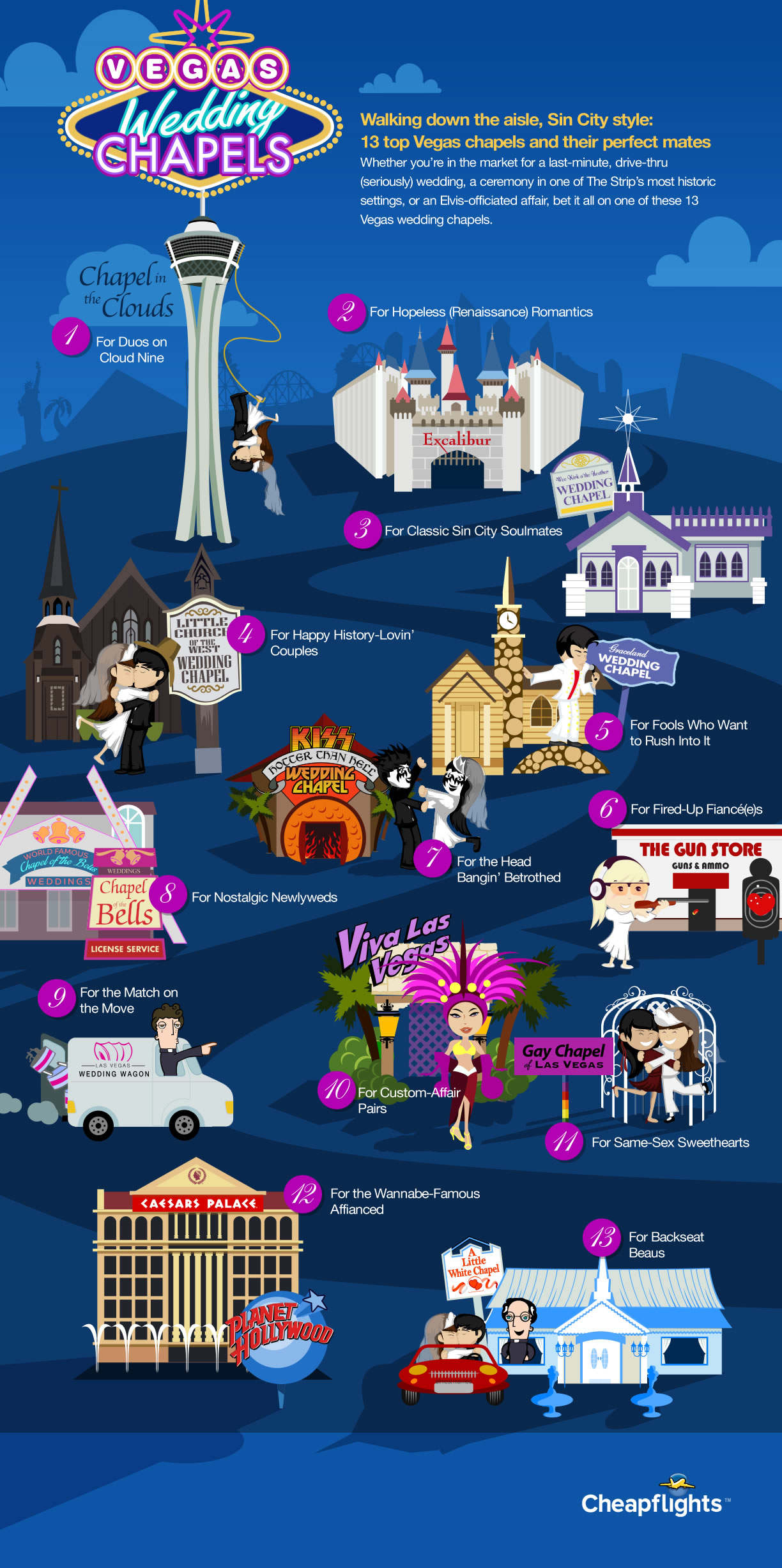 Walking down the aisle, Sin City style: 13 top Vegas chapels and their perfect mates [infographic]